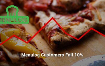 Menulog customers fall 10% Just Eat profit falls 98%