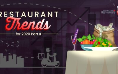 129 – Restaurant Food Trends 2020